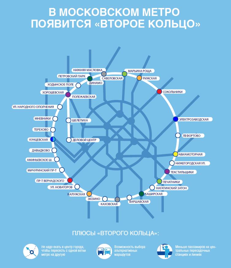 ,интернет,метро,Москва