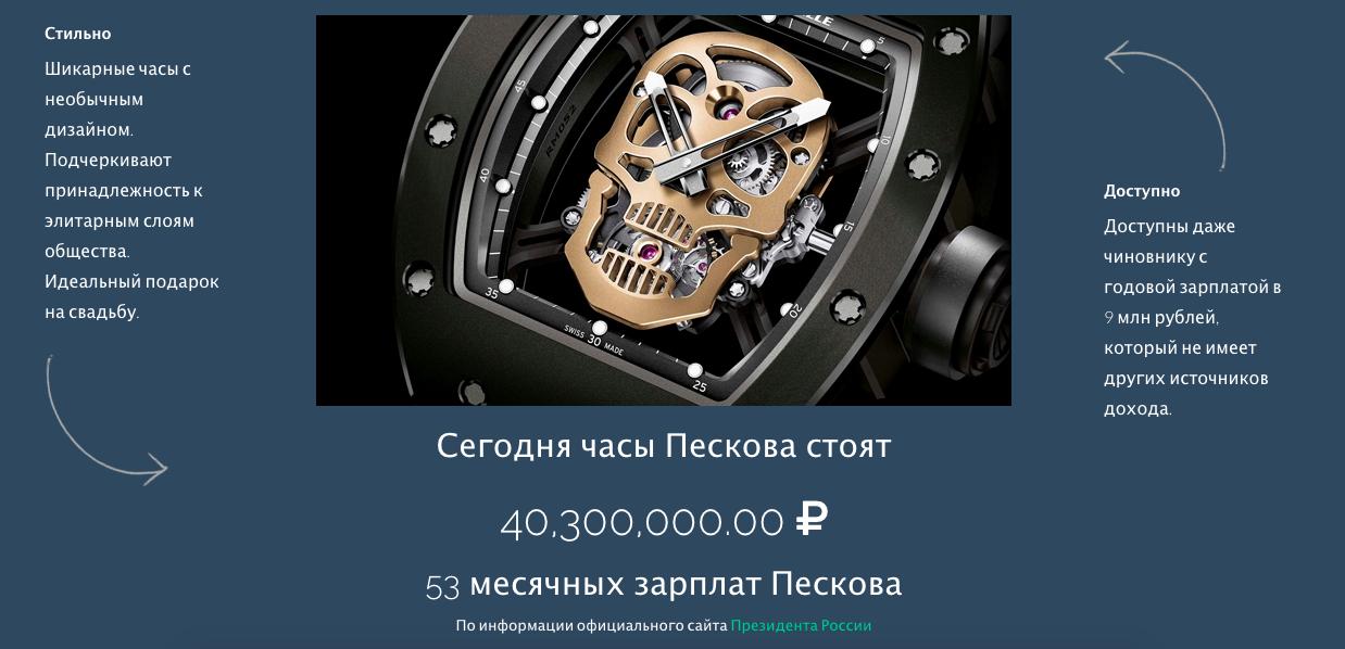 Стоимость пескова часы у газели час стоимость