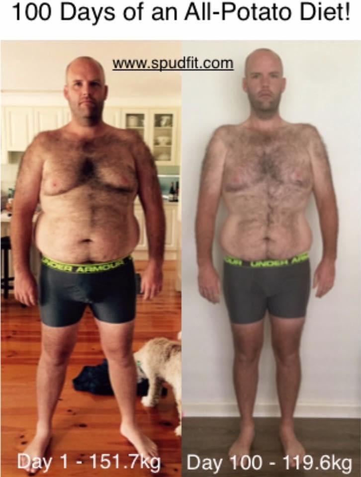 диета для 100 кг мужика
