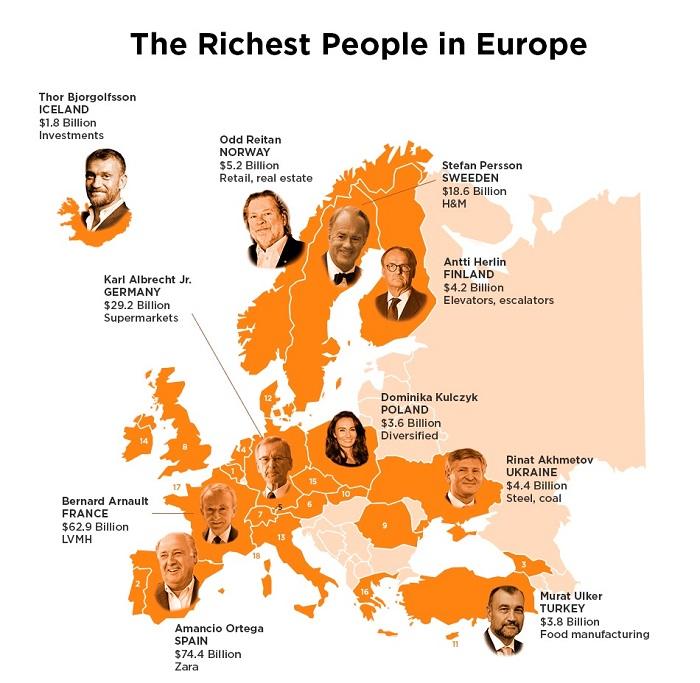 Список самых богатых миллиардеров на карте