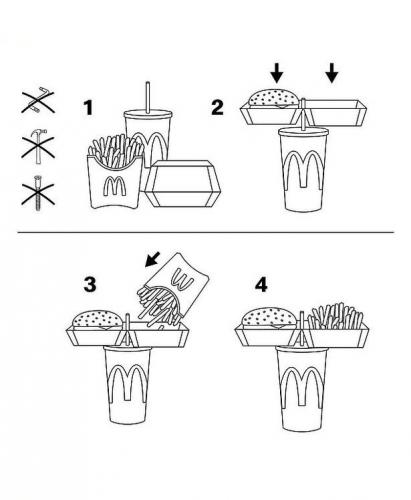 Схема лайфхака - обед из фастфуда одной рукой