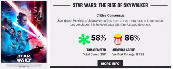 """Что случилось с рейтингом """"Звёздных войн"""""""