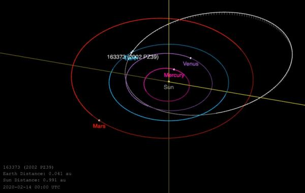 Люди узнали, что к Земле летит астероид, и обрадовались. Но зря, в NASA уверены: планете ничего не угрожает