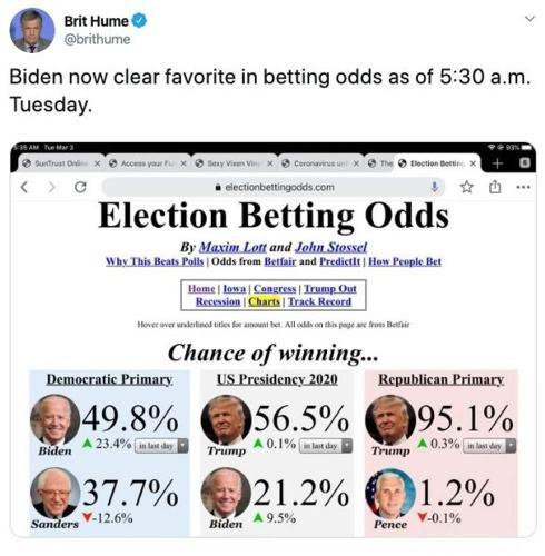 Аналитик хотел осветить ход выборов, а показал лишнее. Неосторожный скриншот стоил ему постыдной тайны