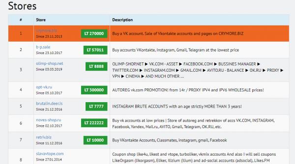В США задержан трэвел-блогер из России. ФБР считает, что Кирилл Фирсов помогал продавать взломанные аккаунты