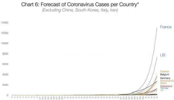 Коронавирус - Божья кара или многоходовочка Путина. Самые невероятные версии происхождения COVID-19