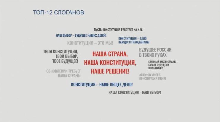 """""""Вот мой логотип за 0 рублей"""". В Сети приняли челлендж ЦИК и показали свои логотипы всенародного голосования"""