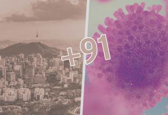 Девяносто человек повторно заразились COVID-19 в Южной Корее. Учёные в России говорили, что это невозможно