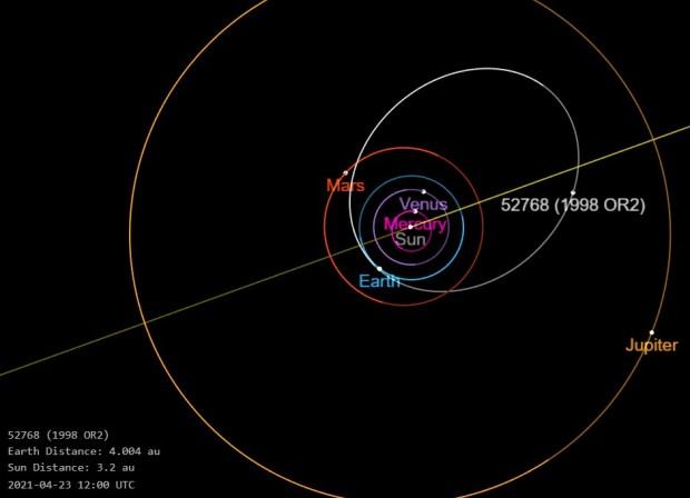 Учёные сфотографировали летящий к Земле астероид. Но похоже, это он нас боится и уже надел медицинскую маску