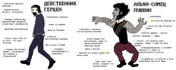 """""""Какой же Пушкин был..."""". Феминистки осудили светило русской поэзии, и от их комментариев многим не по себе"""