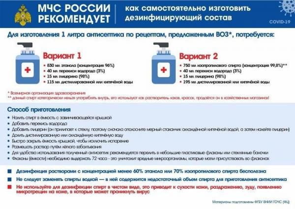 МЧС попыталось отговорить россиян дезинфицировать руки водкой. И взамен предложило домашний рецепт антисептика