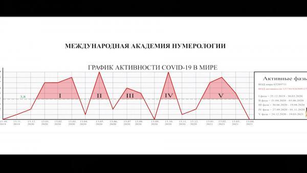 Генпрокуратура РФ признала фейками ролики из Одноклассников о чипизации. Программа Михалкова в список не вошла