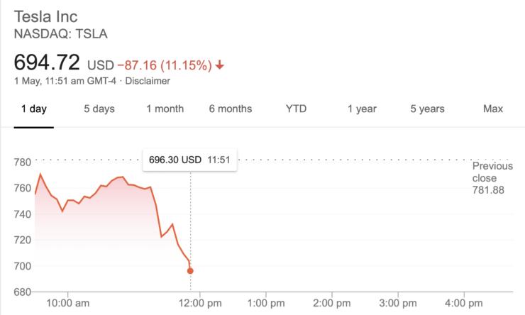 Илон Маск одним твитом «уронил» акции Tesla и теперь распродает дома. Кажется, пора извиняться перед Граймс