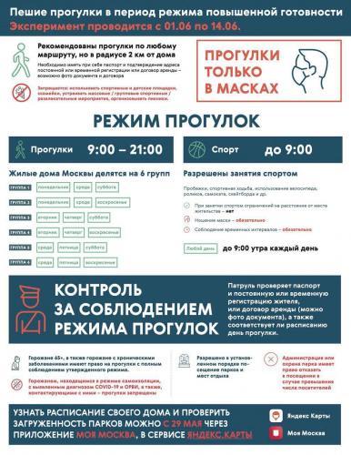 Сергей Собянин ввёл график прогулок с июня. Люди его не поняли, поэтому налепили схемы сами, но они не помогут