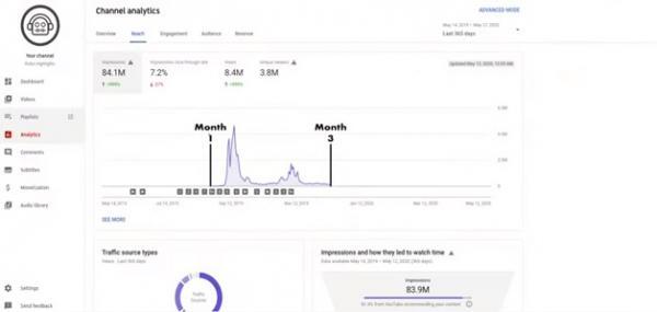 На YouTube появился блогер, заинтересовавший 84 миллиона человек. И другим пора кусать локти, ведь он - робот