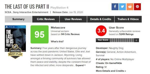 The Last of Us 2 наконец вышла. И её рейтинги обвалились меньше, чем за сутки