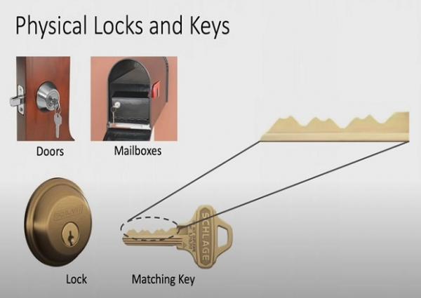 Чтобы скопировать ключи от квартиры, взломщикам не нужно их похищать. Хакеры научились видеть их форму на слух