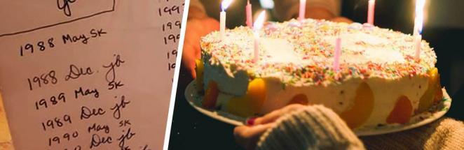 Сёстры 32 года дарят друг другу на день рождения одно и то же. Узнав об их выгоде, вы захотите это повторить
