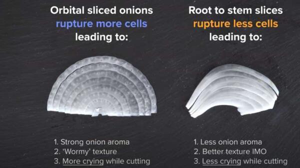 Идеального способа резать лук не суще... Повар показал, как делать это без слёз и запаха (шах и мат, скептики)