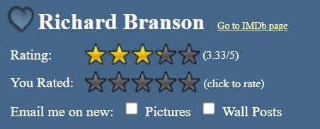 Фото босого Илона Маска с Ричардом Брэнсоном попало на сайт любителей ног. Они ставят главе Space X балл ниже.