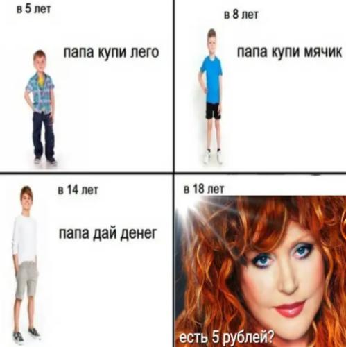 Мем с Пугачёвой